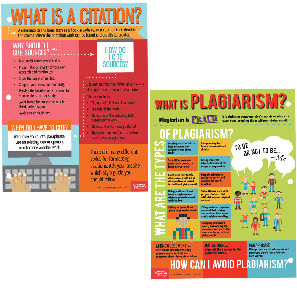 Citation and Plagiarism Binder Inserts