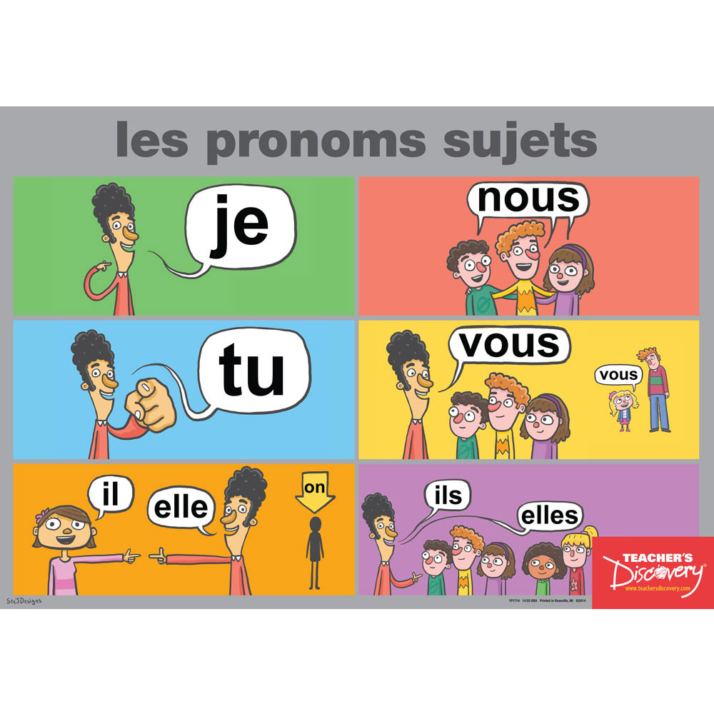 Subject Pronouns French Poster
