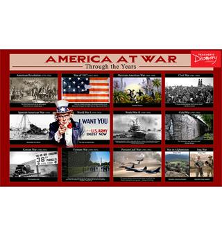 America at War Chart
