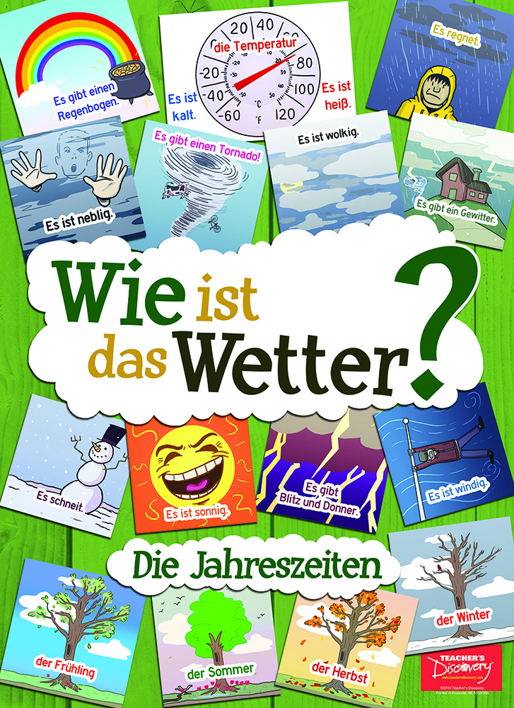 Weather Vocabulary German Poster