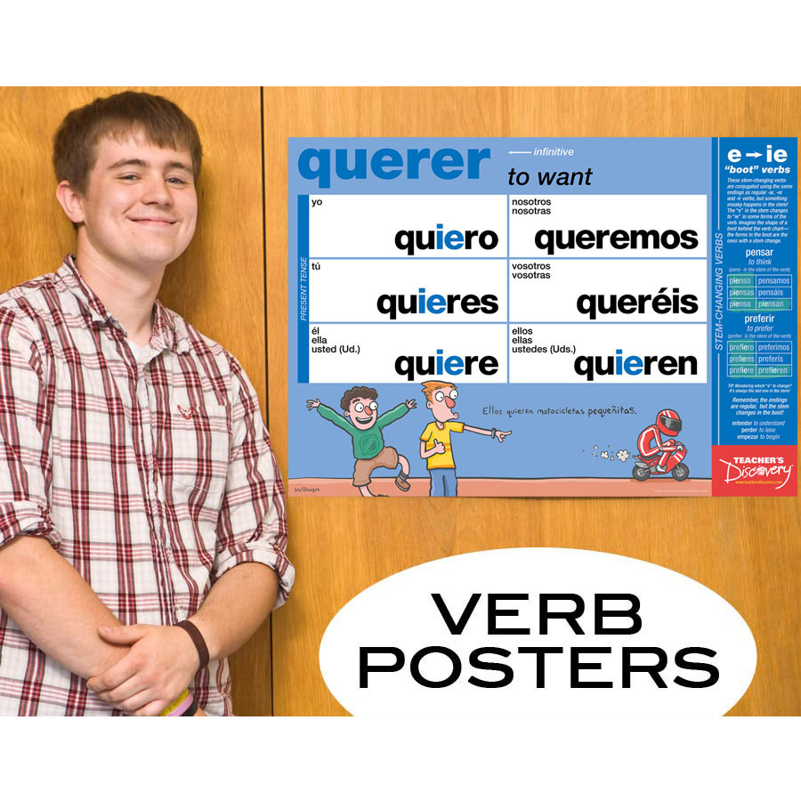 Spanish Verb Posters
