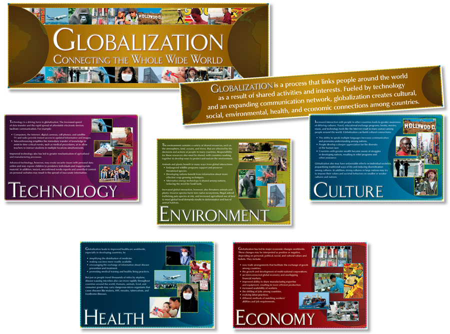 Globalization Poster Set
