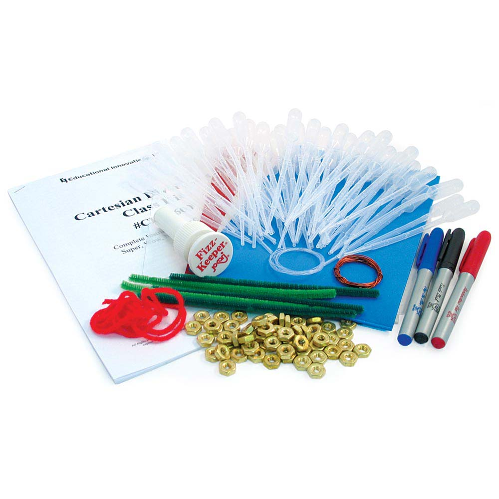 Cartesian Diversions Class Kit