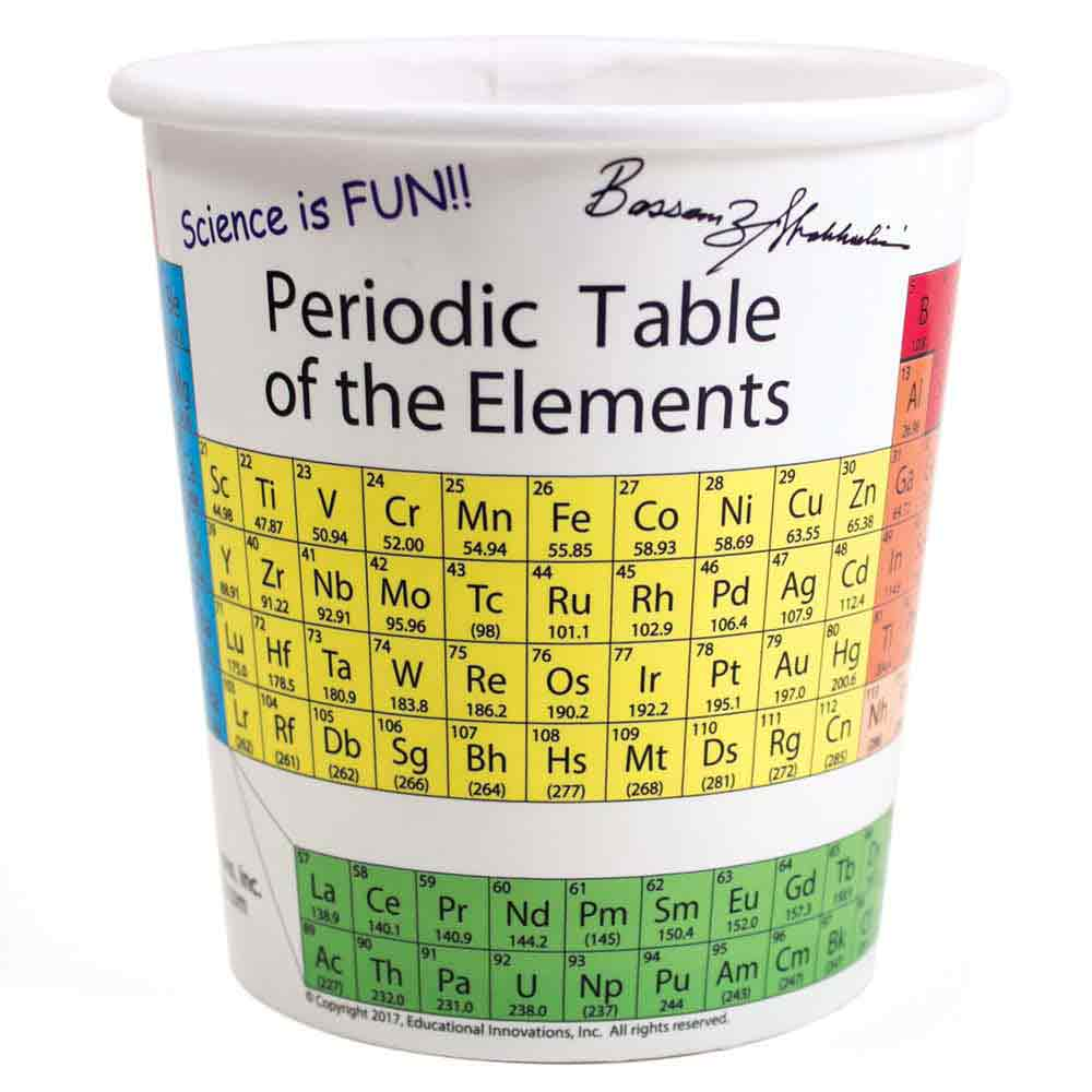 Periodic Table Cups Tables