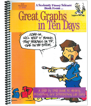Great Graphs in Ten Days - by Bryce Hixson