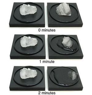 Amazing Ice Melting Blocks