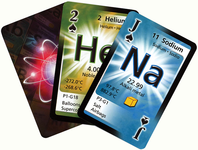 lab 5 element cards Mendeleev had written the properties of elements on pieces of card and   spaces for elements that were not yet discovered but he predicted properties of  five of.