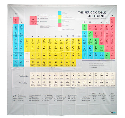 Periodic Table Shower Curtain Canada Time Shower Curtain