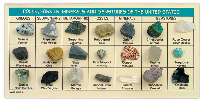 Geology list of college subjects