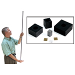 Understanding Pressure Kit