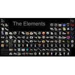 Elements of the Periodic Table - Elements of the Periodic Table - Student Size (25/pkg)