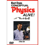 The Best of Paul Hewitt two DVD Set