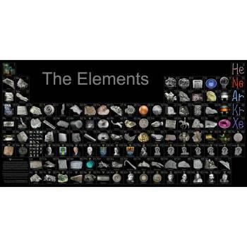 Elements of the Periodic Table - Elements of the Periodic Table - Office or Classroom Size