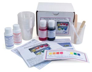 pH Indicator Set