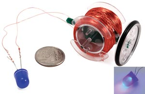 The Transparent Alternator Kit