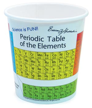 Periodic Table Cups
