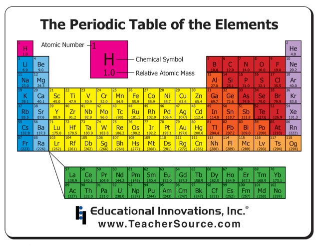 Chemistry periodic table mousepad periodic table mousepad urtaz Images