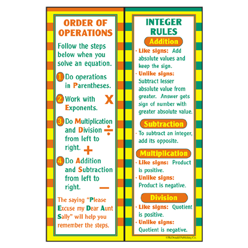 Pre-Algebra Smart Bookmarks - 36/Pkg
