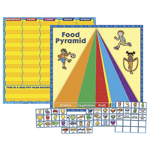 Food Pyramid Insert for The Ultimate Pocket Chart - CLEARANCE -  Save 71%
