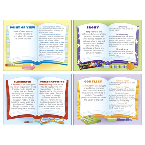 Save 58%   Literary Elements Skills Posters - 4/Set - CLEARANCE