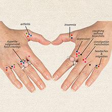 Rings & Pins