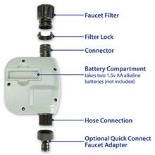 Programmable Hose Faucet Timer