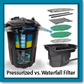 What is the difference between a waterfall filter and a pressurized filter?