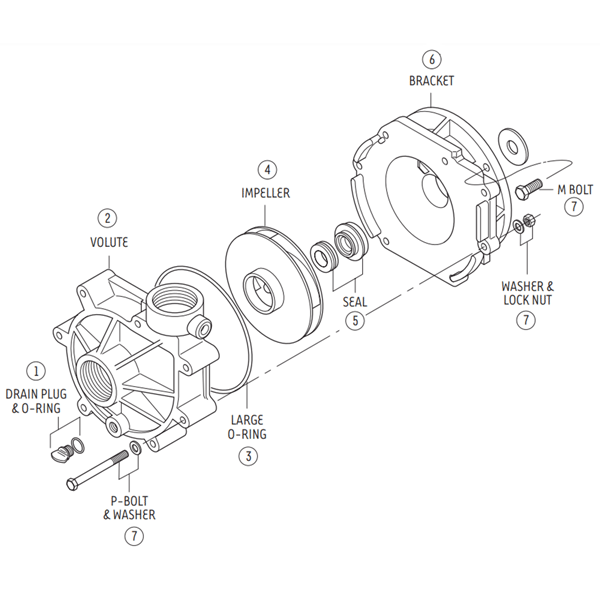 Sequence® 1000 Pump Replacement Parts