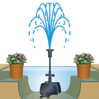 The Pond Guy(r) MagFlo(tm) Fountain Pump