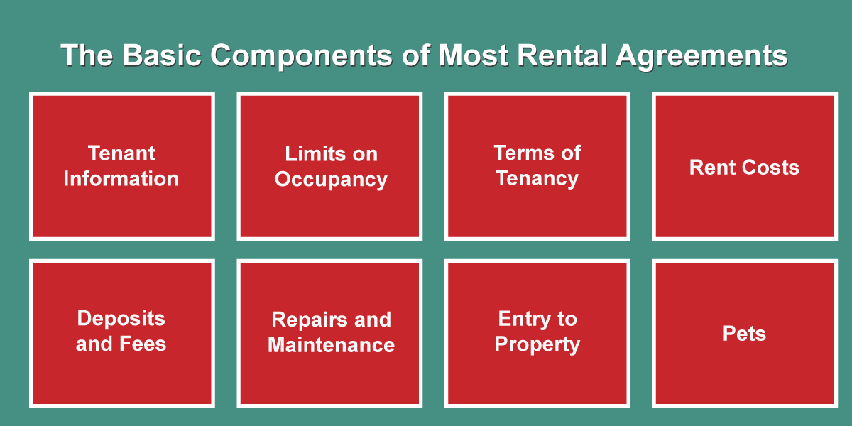 The College Students Definitive Guide To Rental Agreements Ucribs