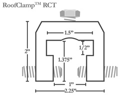 Roofclamp Standing Seam Clamps Unistrut Midwest