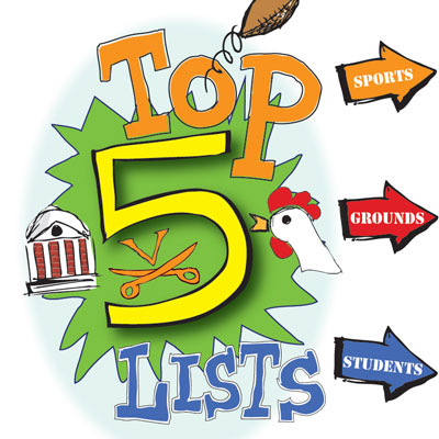 Top 5 Lists