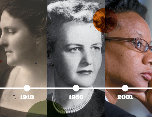 It was about time: A timeline of women at UVA