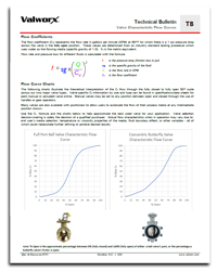 Flow Curves for Ball & Butterfly Valves