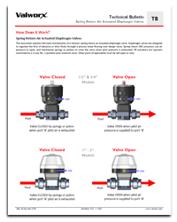 Air Actuated Diaphragm Valves