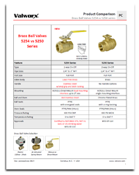 Brass Ball Valves 5254 vs 5250 Series