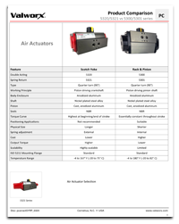 Air Actuators Scotch Yoke vs Rack & Pinion