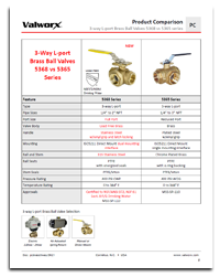 3-way L-port Brass Ball Valves 5368 vs 5365 Series