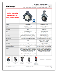 Butterfly Valves 5402 vs 5644/5646 Series