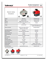 Electric Actuators 5618 vs 5610/5615/5616 Series