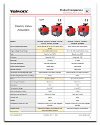 Electric Actuators 5610/5615/5616 Series