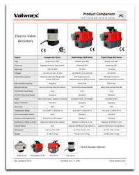 Electric Actuators 5617 vs 5610/5615 Series