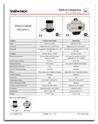 Electric Actuators 5617 vs 5618 Series