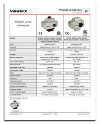 Electric Actuators 5618 Series