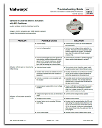 Troubleshooting - 5618 Series Electric Actuators with EPS Positioner