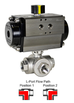 Air Actuated 3-Way SS L-Port Valve 1/4,Double Acting