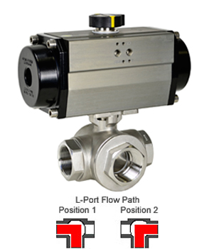 Air Actuated 3-Way SS L-Port Valve 1-1/2,Double Acting