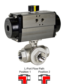 Air Actuated 3-Way SS L-Port Valve 1,Spring Return