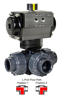 Air Actuated 3-Way L-port PVC Ball Valve 1 - Spring Return