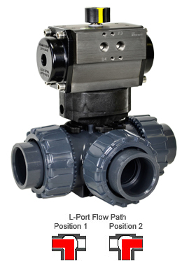 Air Actuated 3-Way L-port PVC Ball Valve 2 - Spring Return